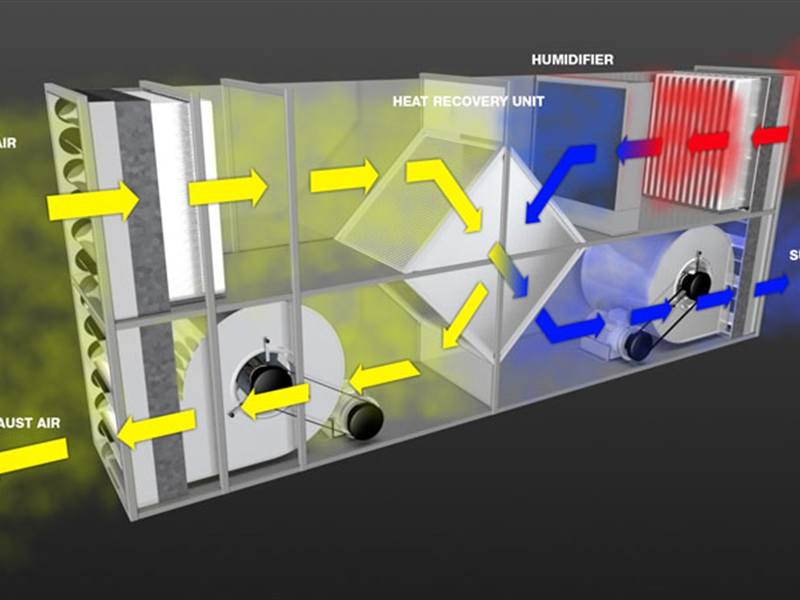 Direct And Indirect Evaporative Cooling Strategies